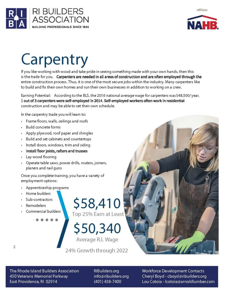 Seeker Resources – Residential Construction WorkForce